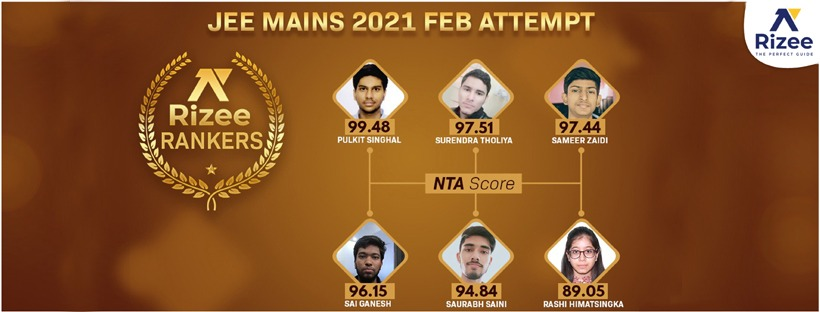 JEE Mains Results