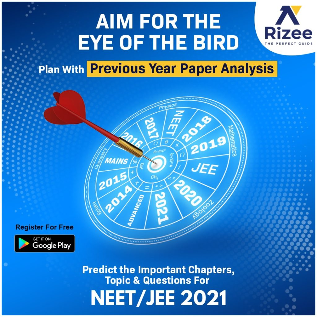 NEET 2021 Previous Paper Analysis